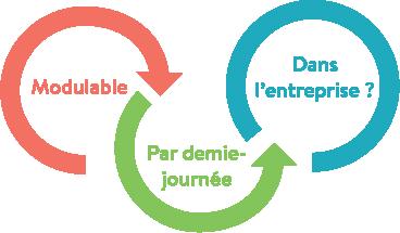 tarifs_parcours